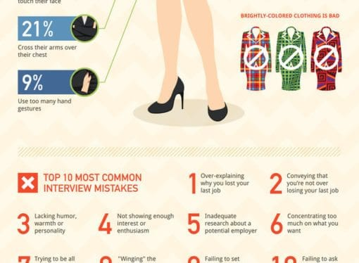 34 ways not to suck in your job interview